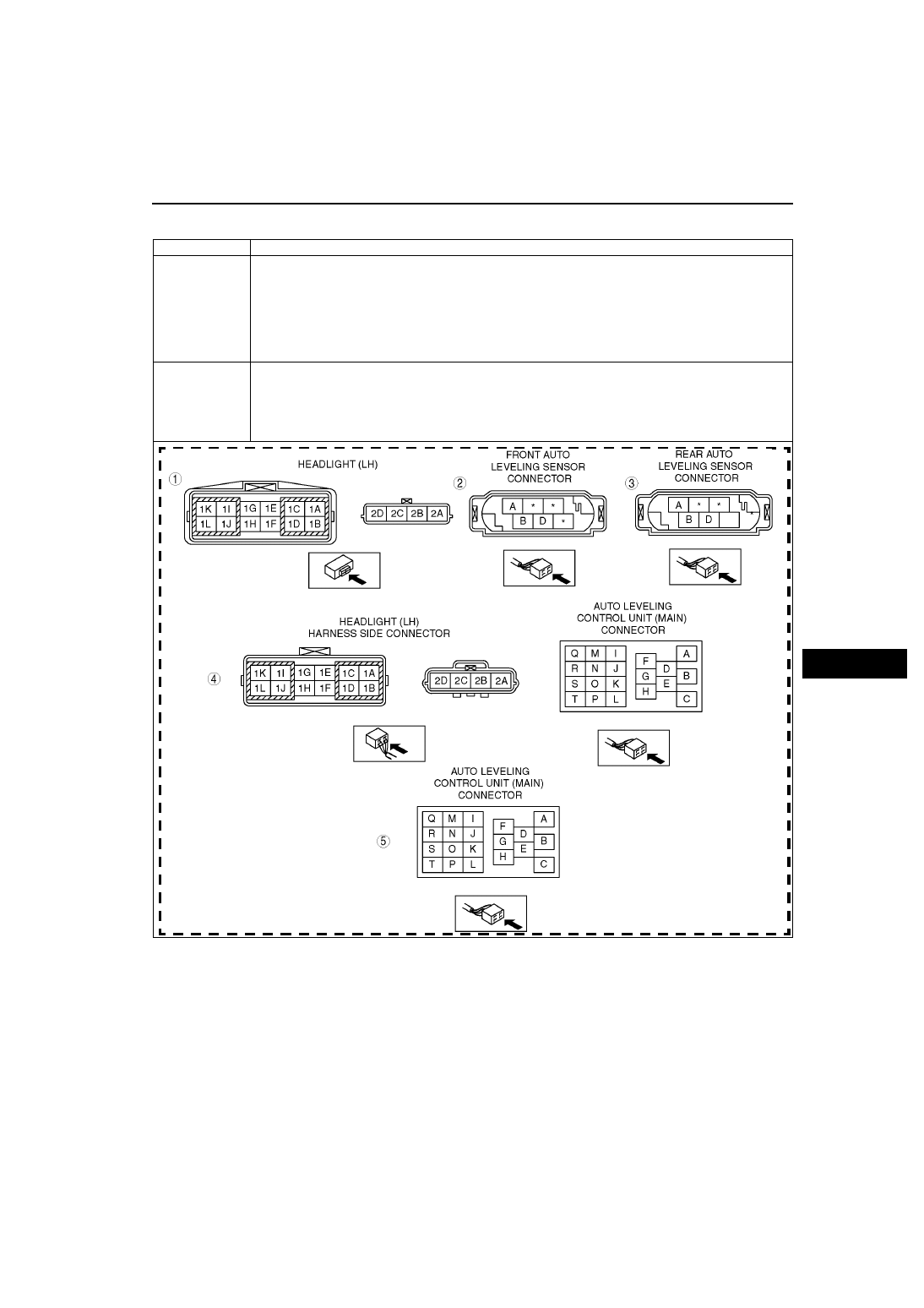 Mazda 3 Service Manual: Auto Leveling Sensor Inspection