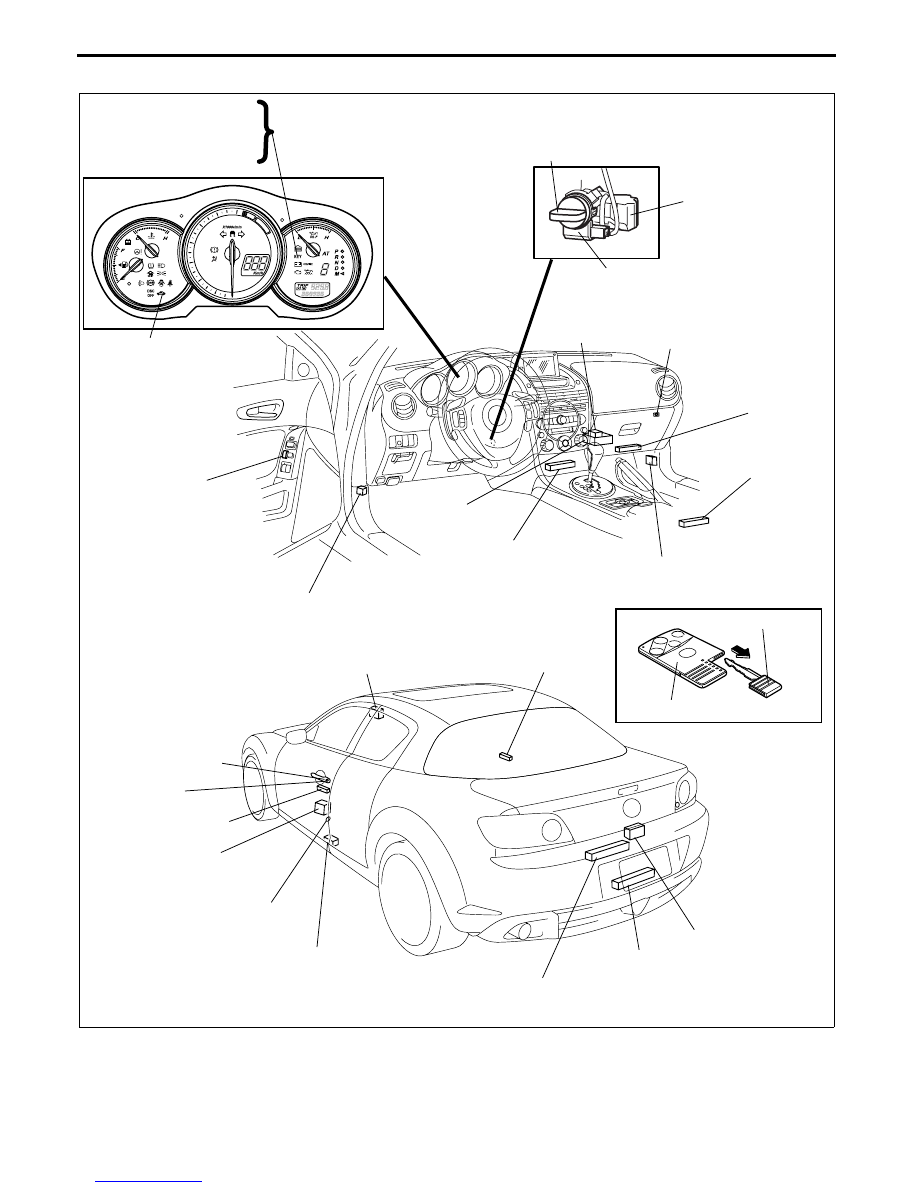 2004 Mazda Rx8 Antenna Diagram Electrical Wiring Diagrams Fuse Box Rx 8 Manual Part 24