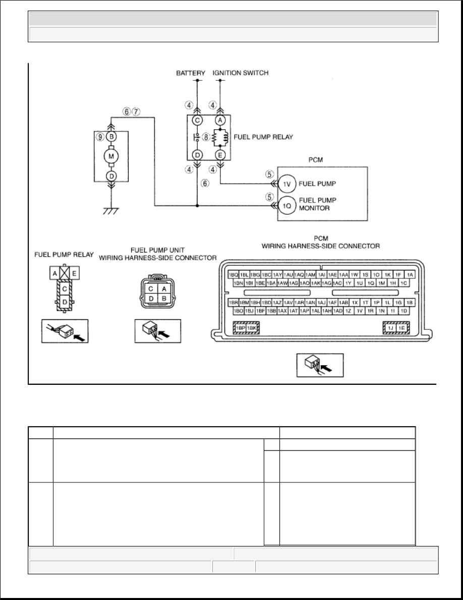Mazda Cx 9 Grand Touring Manual Part 253 Bp Wiring Harness Diagnostic Procedure