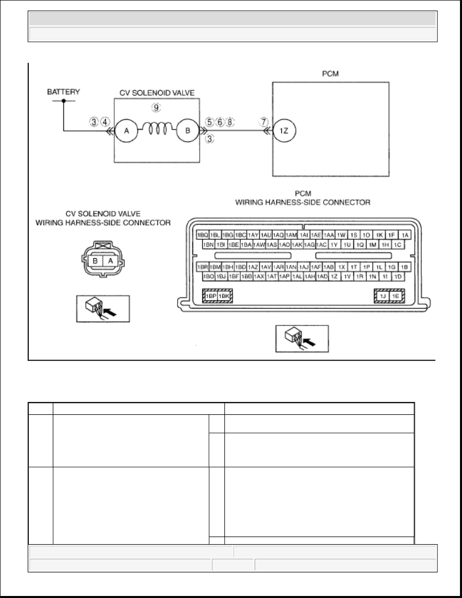Mazda Cx 9 Grand Touring Manual Part 269 Wiring Harness