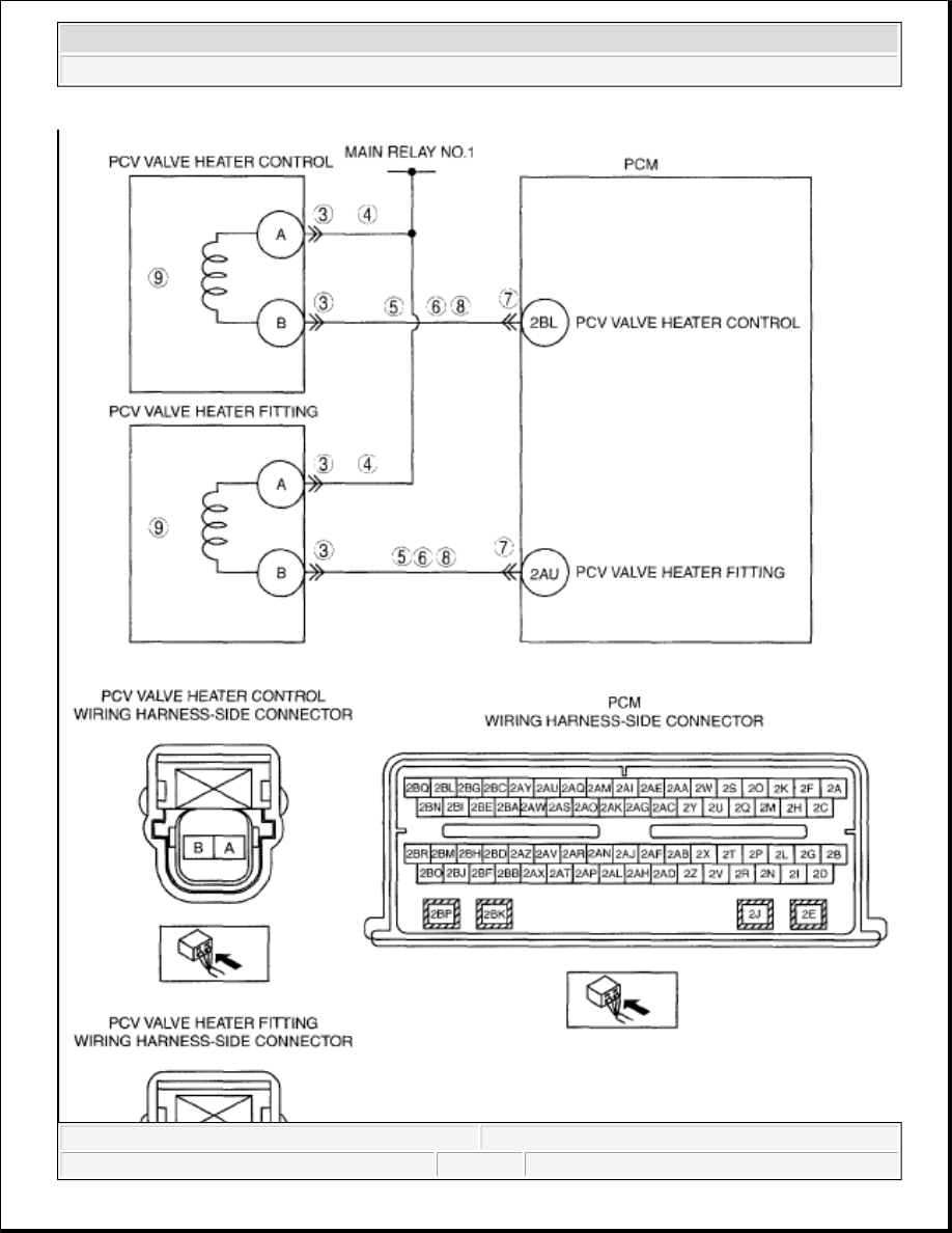 2008 Mazda Cx 9 Fuse Box Diagram - Wiring Diagram Schemas