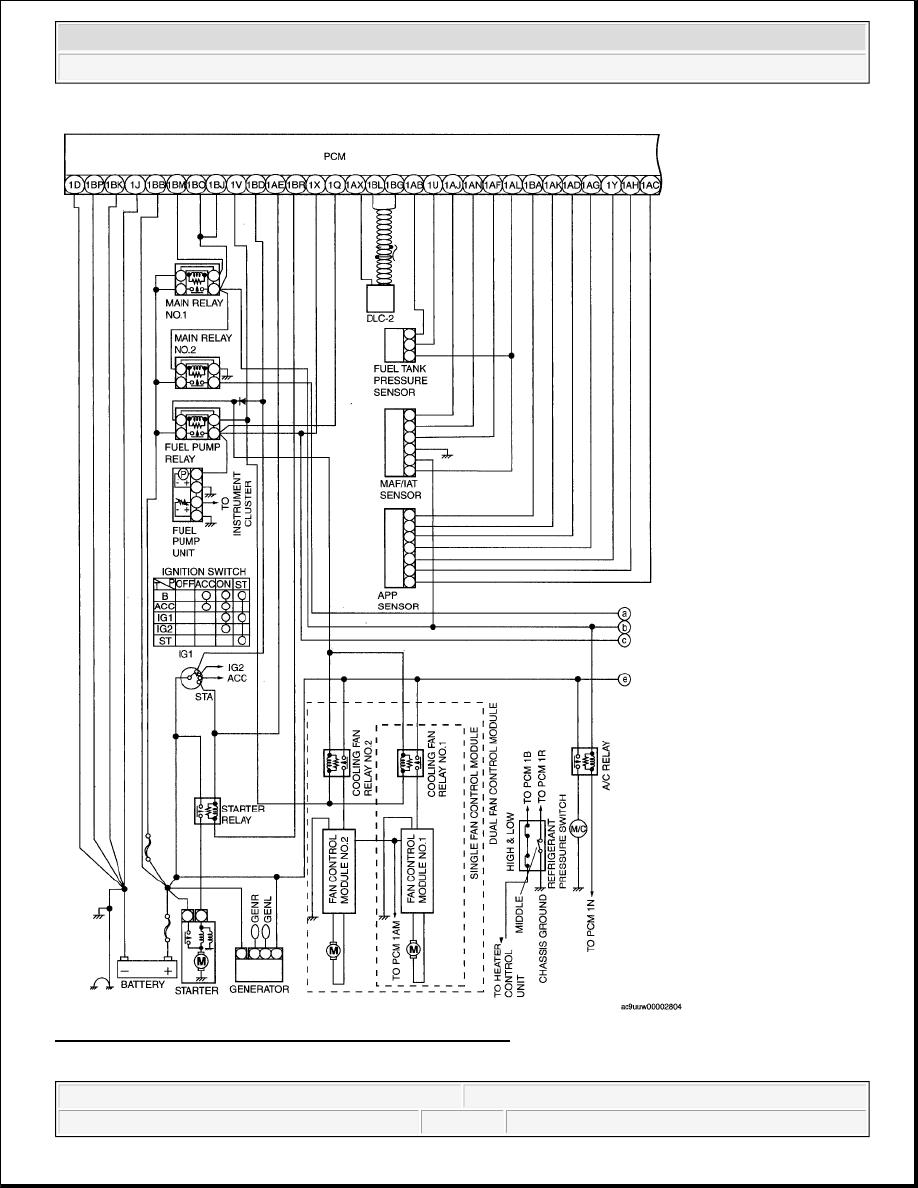 Mazda Cx-9 Grand Touring  Manual