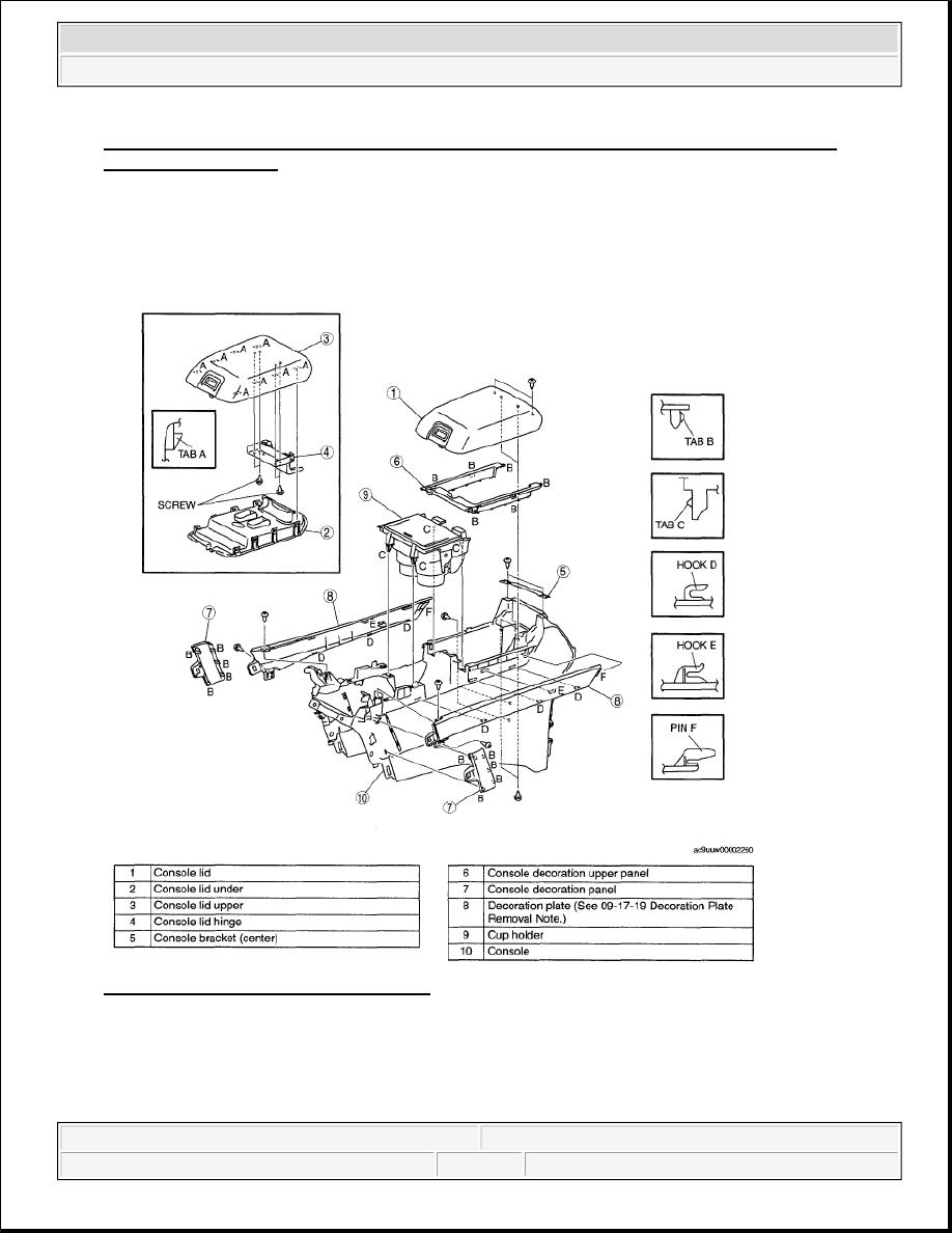 mazda cx-9 center console removal