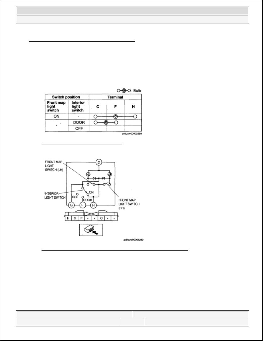 Mazda 3 Service Manual: Headliner RemovalInstallation