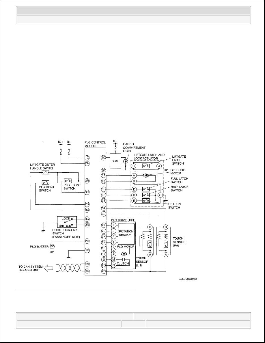 08 Mazda Cx 9 Wiring Schematic Wiring Diagram Schema Die Head A Die Head A Atmosphereconcept It