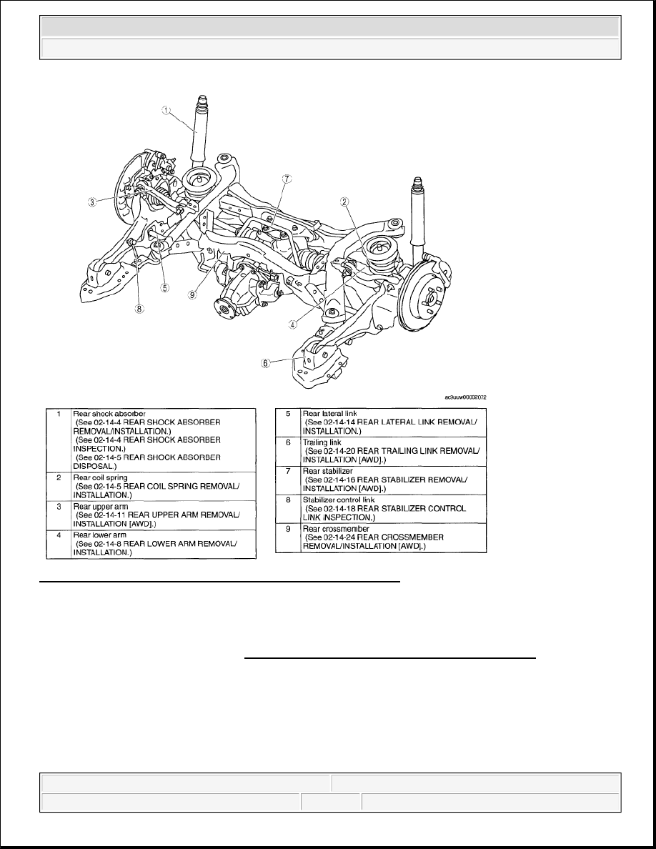 Mazda 3 Service Manual: Headlight Leveling Actuator Inspection