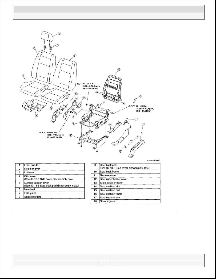 Mazda 3 Service Manual: Front Seat Slide Adjuster RemovalInstallation