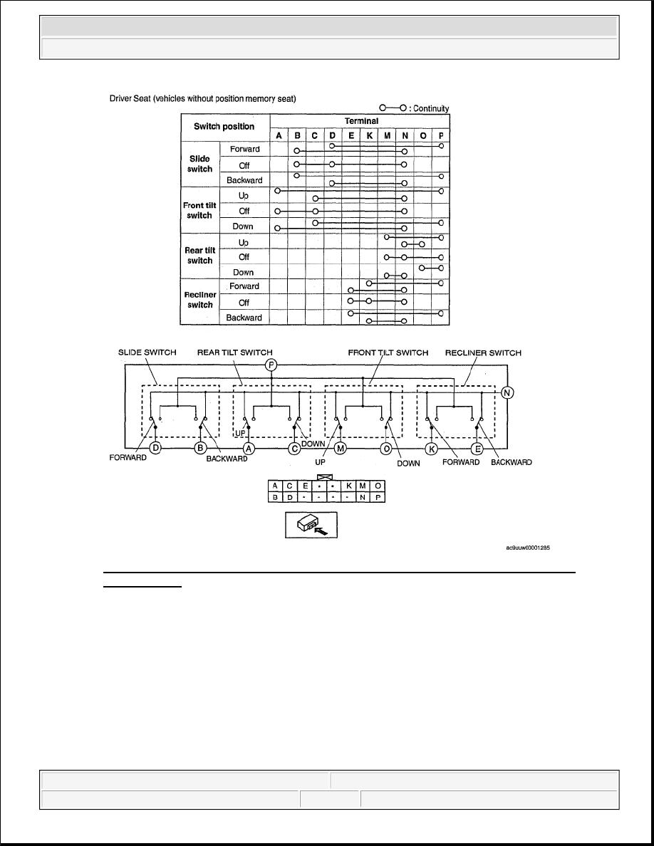 Mazda CX-9 Grand Touring. Manual - part 571 on 2007 mazda 3 wiring diagram, mazda cx 9 door panel removal, 2013 f150 wiring diagram,