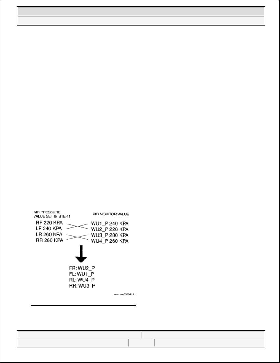Mazda 3 Service Manual: Malfunctioning Wheel Unit Identification