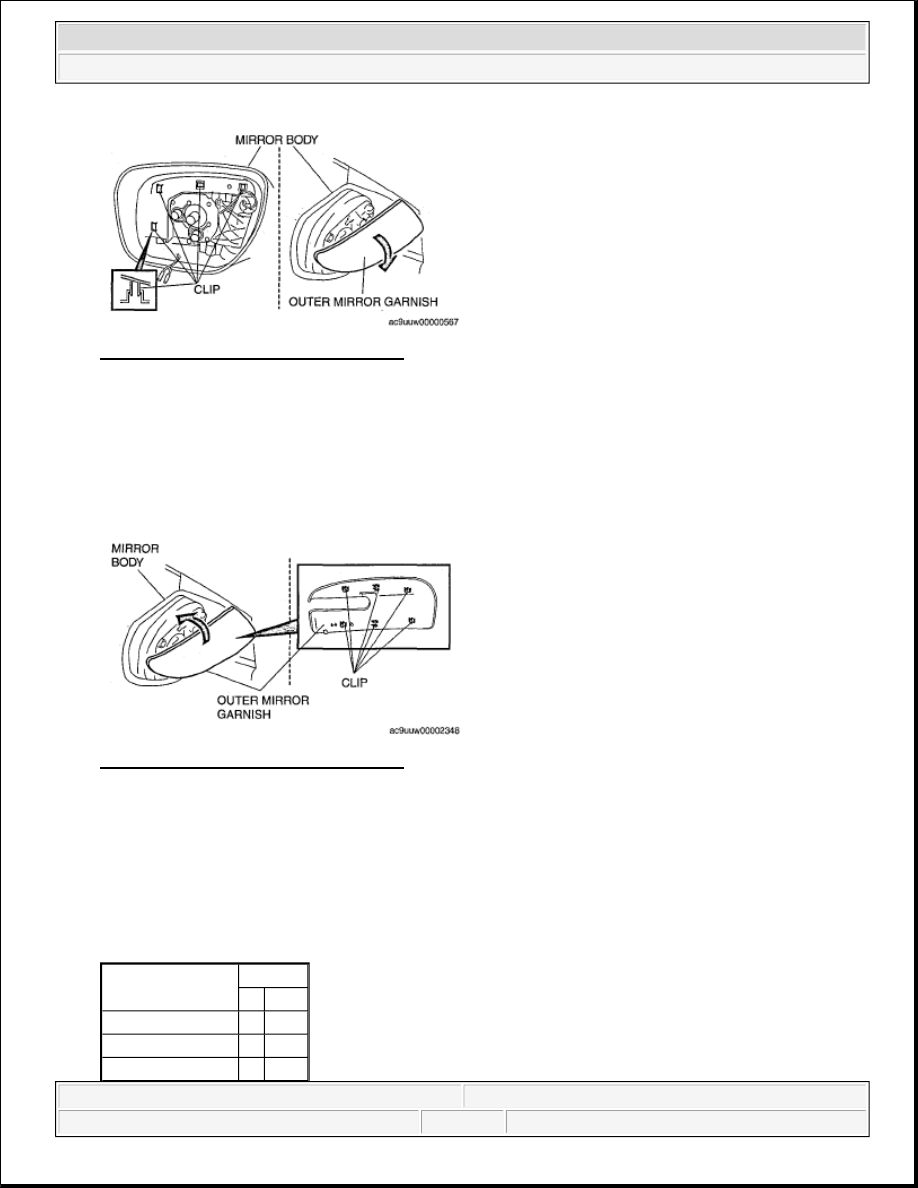 Mazda 3 Service Manual: Outer Mirror Glass Inspection