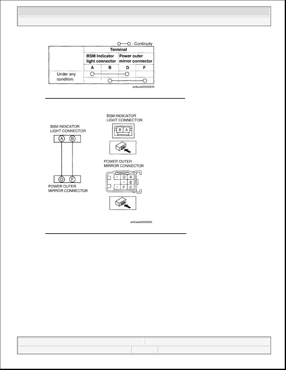 Mazda 3 Service Manual: Outer Mirror Garnish RemovalInstallation