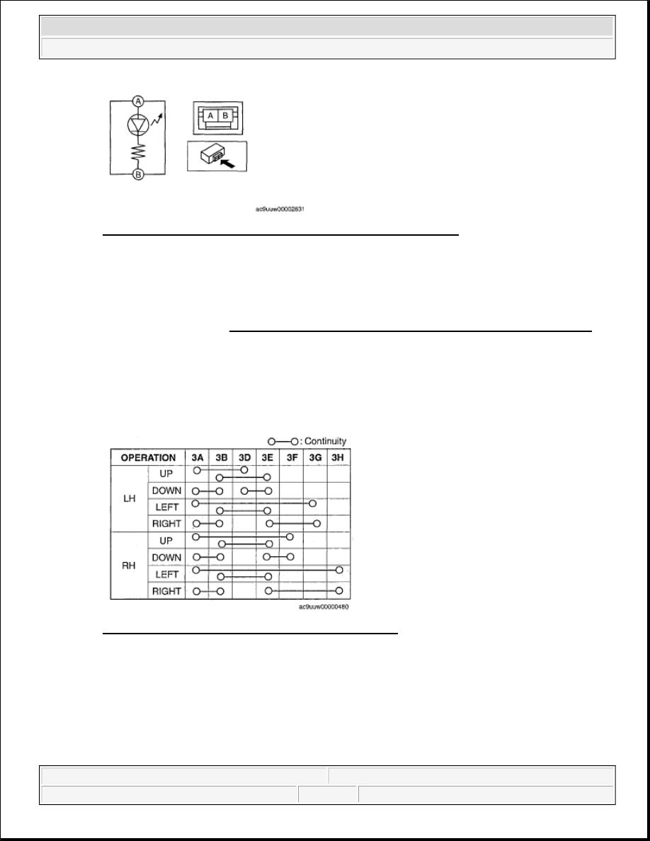 Mazda 3 Service Manual: Blind Spot Monitoring (Bsm) Indicator Light Inspection