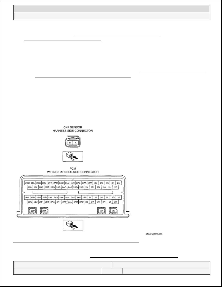 Mazda Cx 9 Grand Touring Manual Part 211 Wiring Harness 3 Install The Ckp Sensor See Crankshaft Position