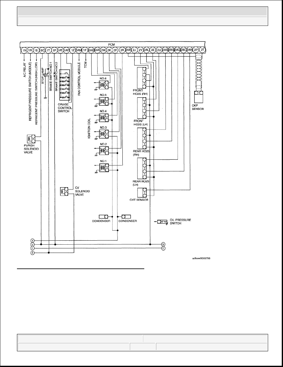Mazda Cx 9 Grand Touring Manual Part 217 Wiring Diagram 2 On Board Diagnostic Of 3 Courtesy Motors Corp 2008