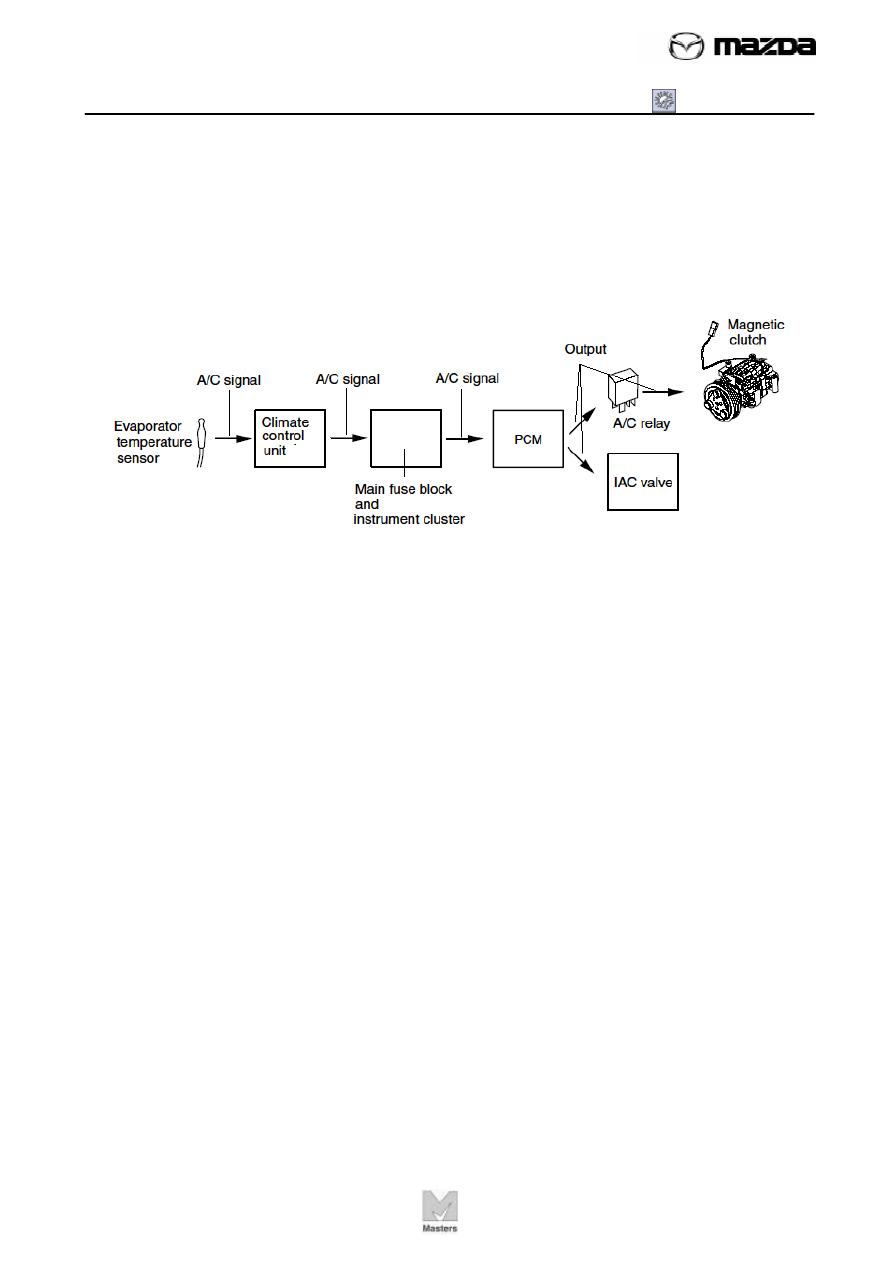 Mazda Training manual - part 291