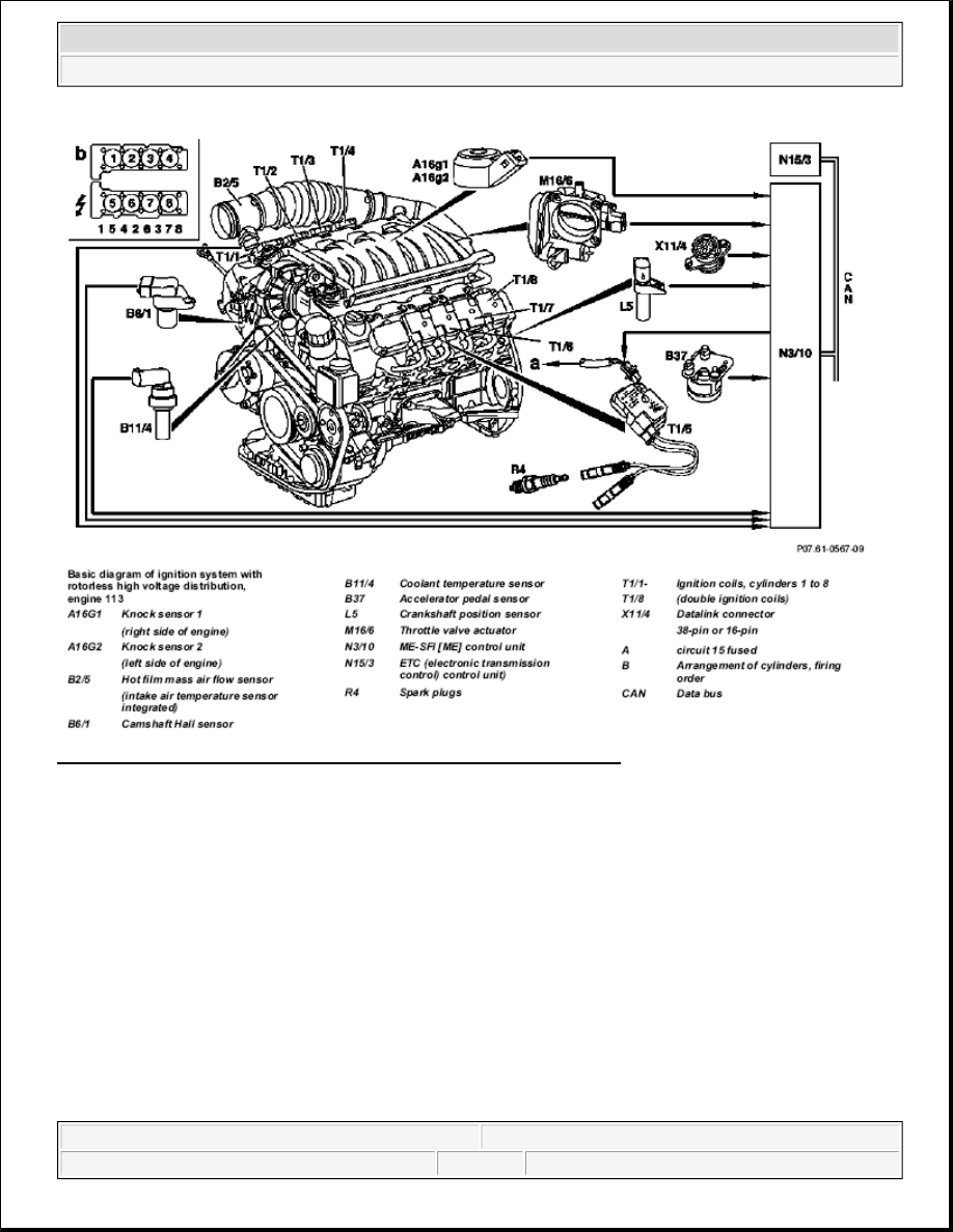mercedes ml320 engine diagram - wiring diagram name slow-scan-a -  slow-scan-a.agirepoliticamente.it  agirepoliticamente.it
