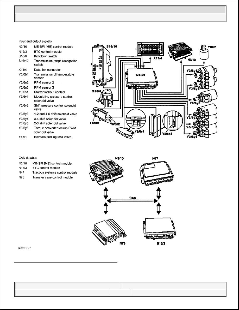 Mercedes-Benz ML320  Manual - part 204