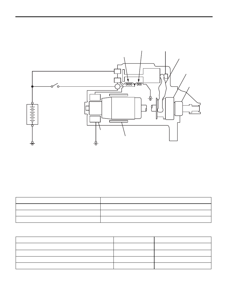 mitsubishi grandis. manual - part 648  zinref.ru