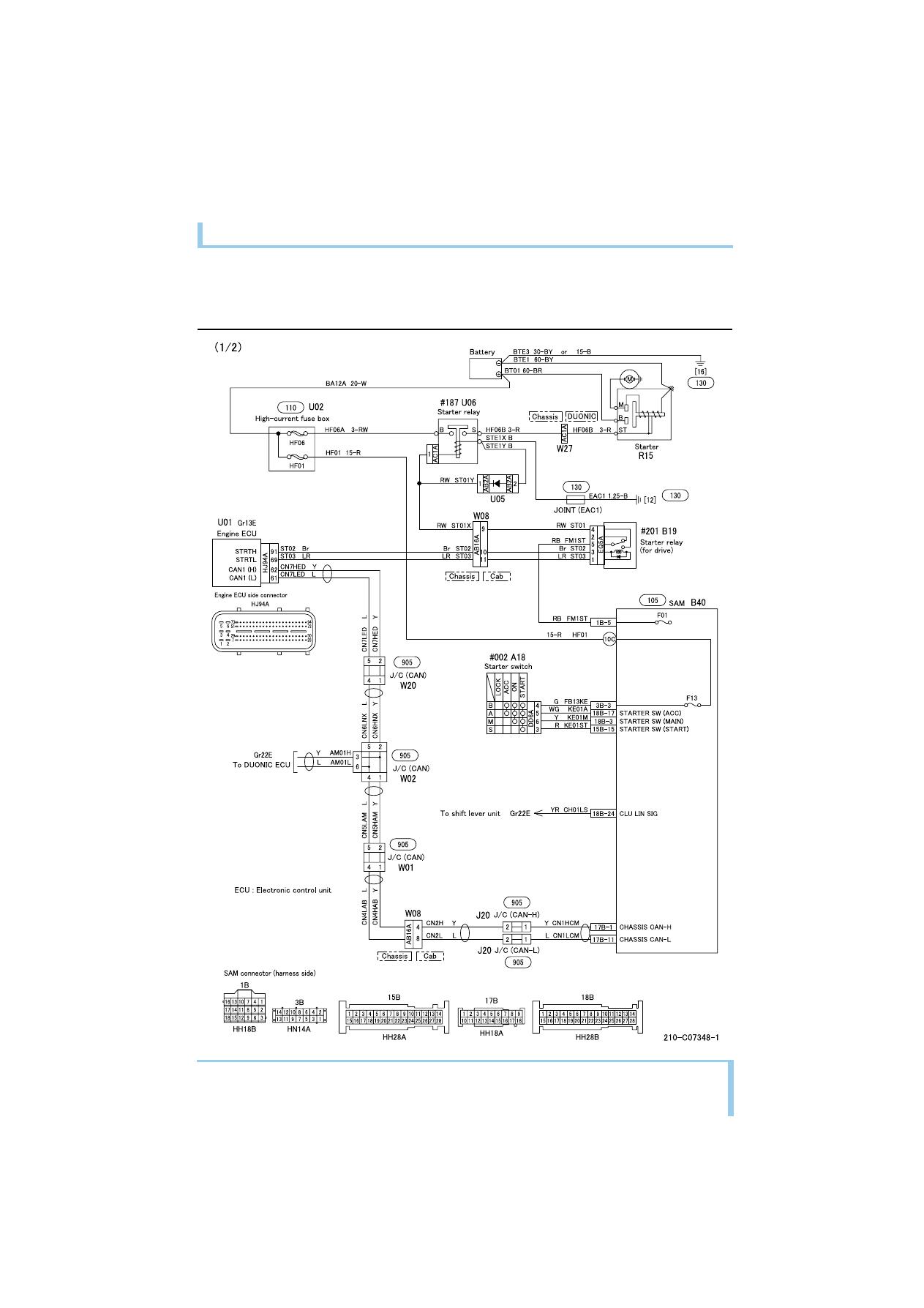 Groß Mitsubishi Mini Lkw Schaltplan Ideen - Der Schaltplan - greigo.com