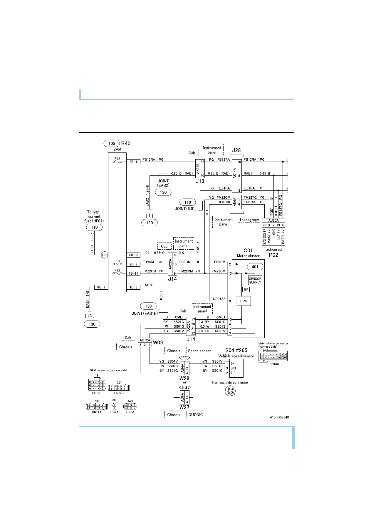 DIAGRAM] Mitsubishi Fuso Canter Wiring Diagram FULL Version HD Quality Wiring  Diagram - CARRYBOYPHIL.K-DANSE.FRK-danse.fr