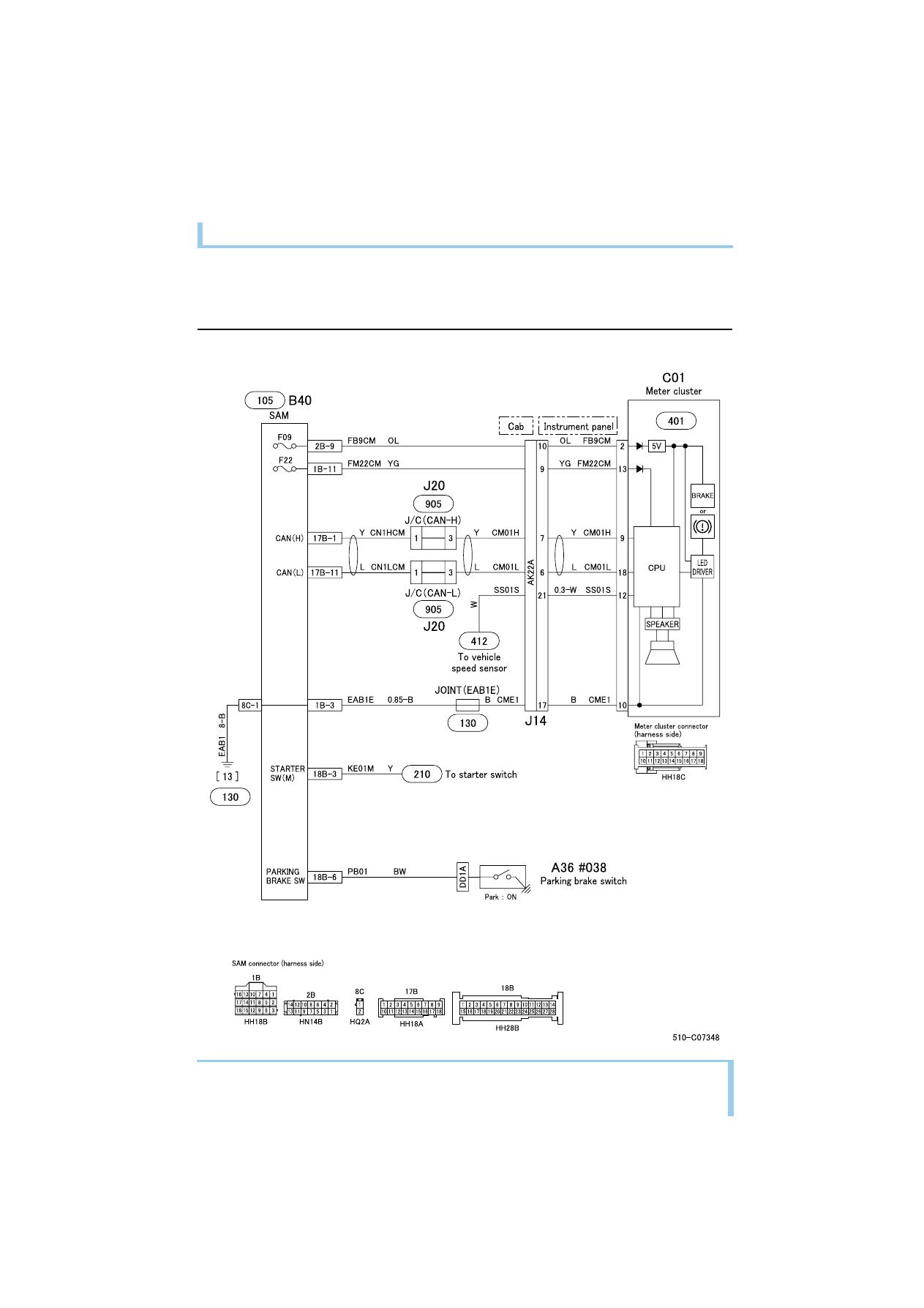 9 Technical data. 9.16 Electrical wiring diagram. 285. MITSUBISHI FUSO ...