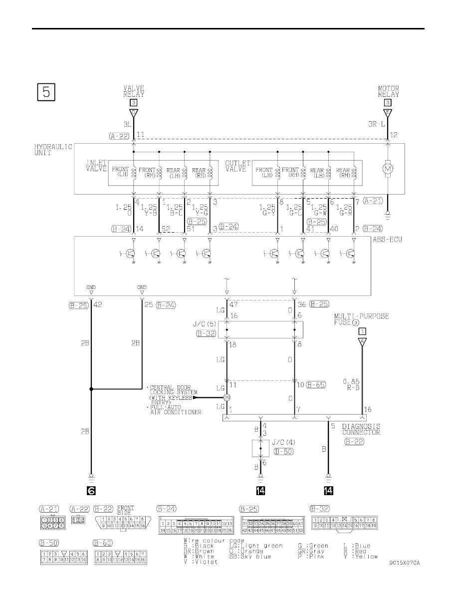 Mitsubishi Lancer Evolution Vi Manual Part 151 Evo Wiring Diagram Circuit