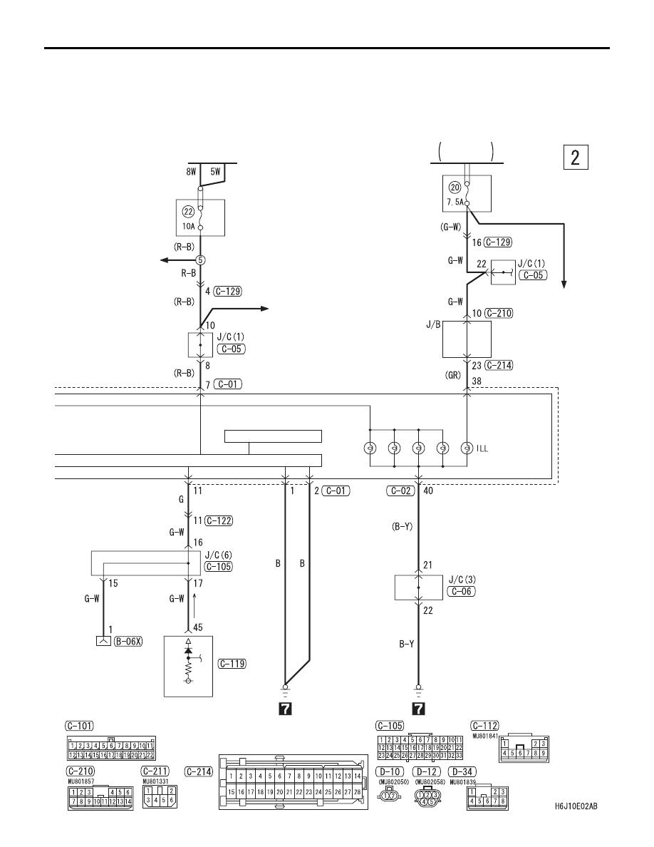 Mitsubishi Lancer Evolution Ix Manual Part 34 Fuel Pump Wiring Diagram Meter And Gauge Circuit Diagrams
