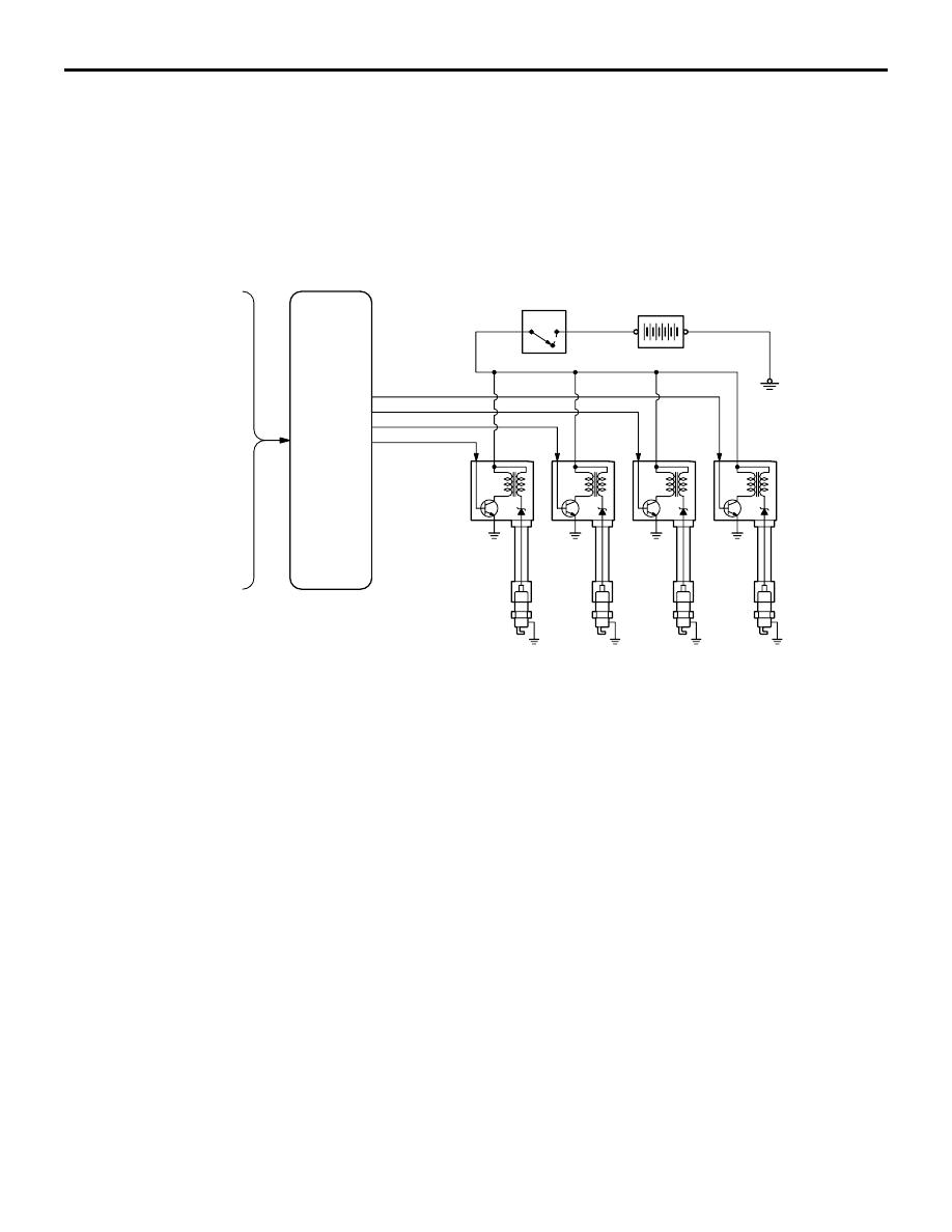 Galant Wiring Diagram Mitsubishi Galant Ignition Wiring Diagram