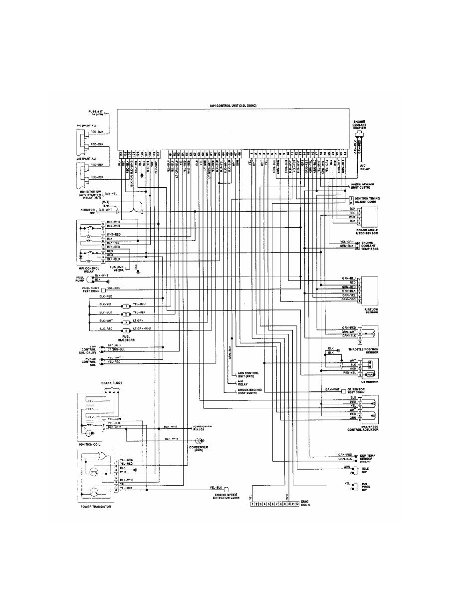[DIAGRAM_0HG]  1991 Mitsubishi Montero Wiring Diagram | Wiring Diagram | 1991 Mitsubishi Montero Wiring Diagram |  | Wiring Diagram - AutoScout24