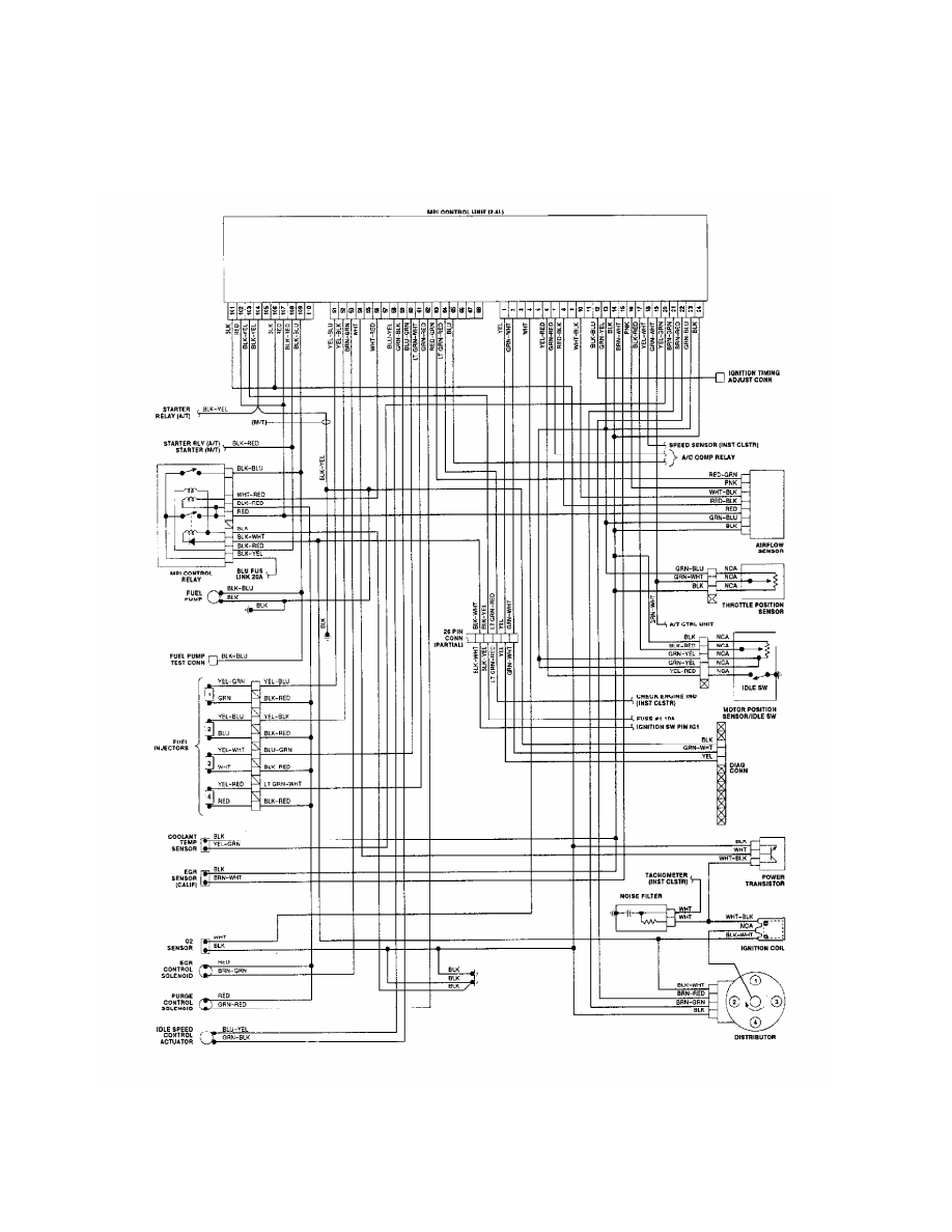 mitsubishi montero 1991 manual part 163 rh zinref ru Mitsubishi Galant  Radio Wiring Diagram Guitar Wiring Diagrams