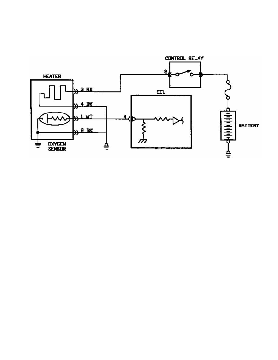 Mitsubishi Montero 1991 Manual Part 240 O2 Sensor Wiring Diagram 102 Circuit Dr 3 16l
