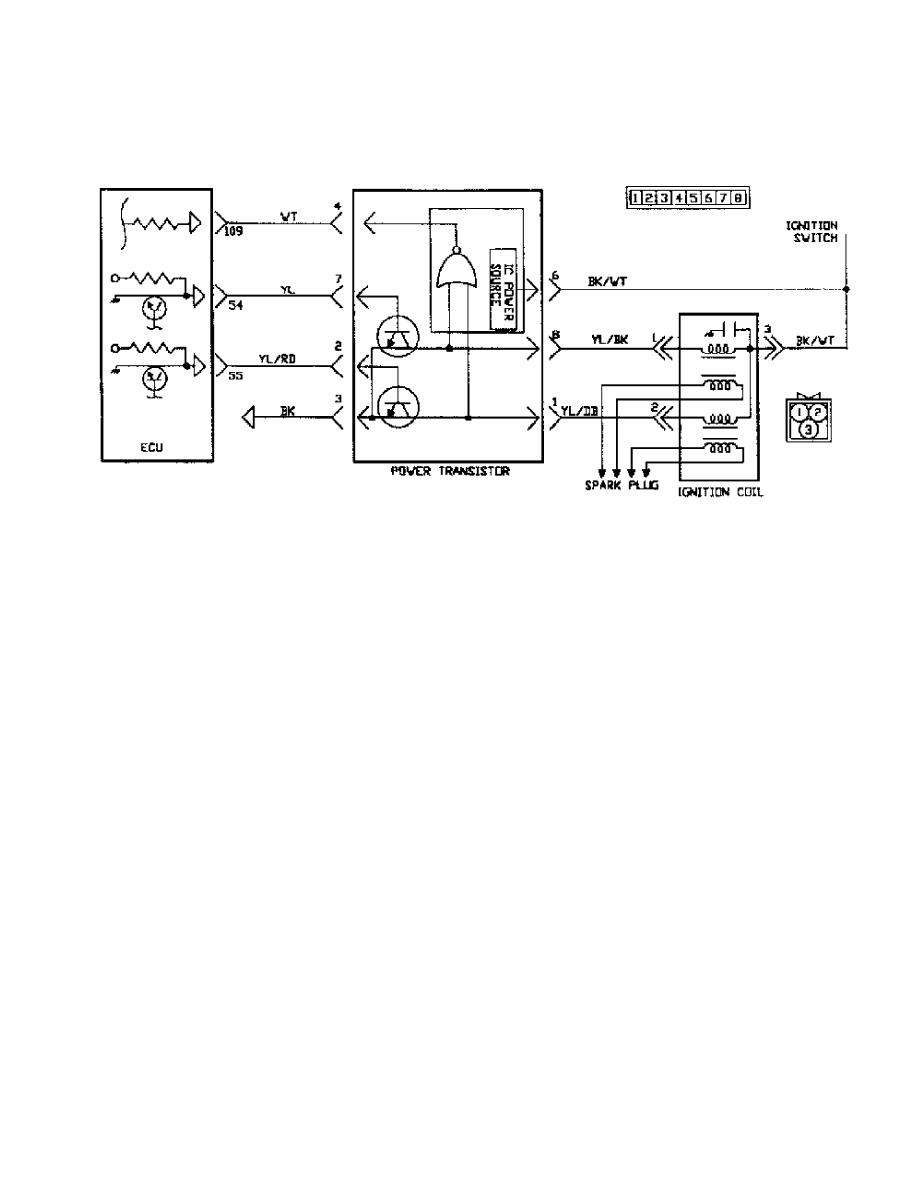 Mitsubishi Montero 1991 Manual Part 249 Ignition Coil Wiring Diagram