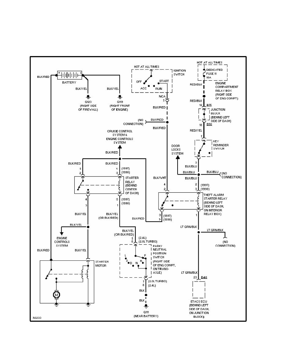 Mitsubishi Montero  1998    Manual