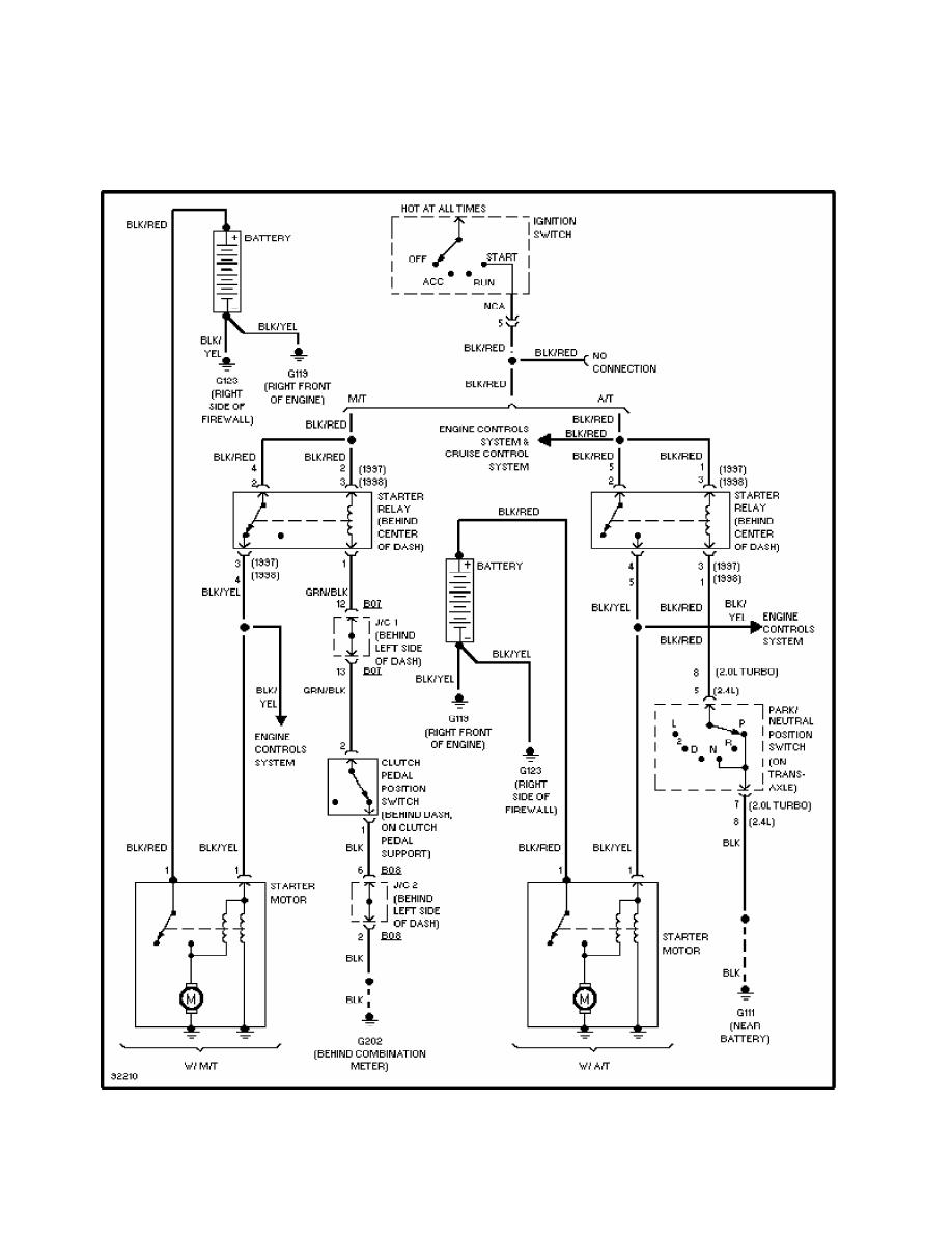 Mitsubishi Montero 1998 Manual Part 274 Starting System Wiring Diagram 12 Eclipse 20l Turbo 24l