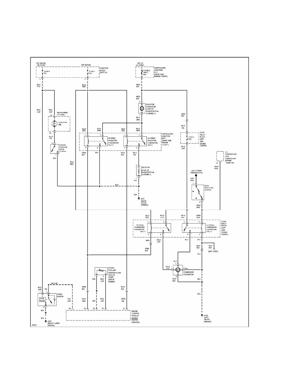 Großartig Mitsubishi Schaltplan Fotos - Der Schaltplan ...
