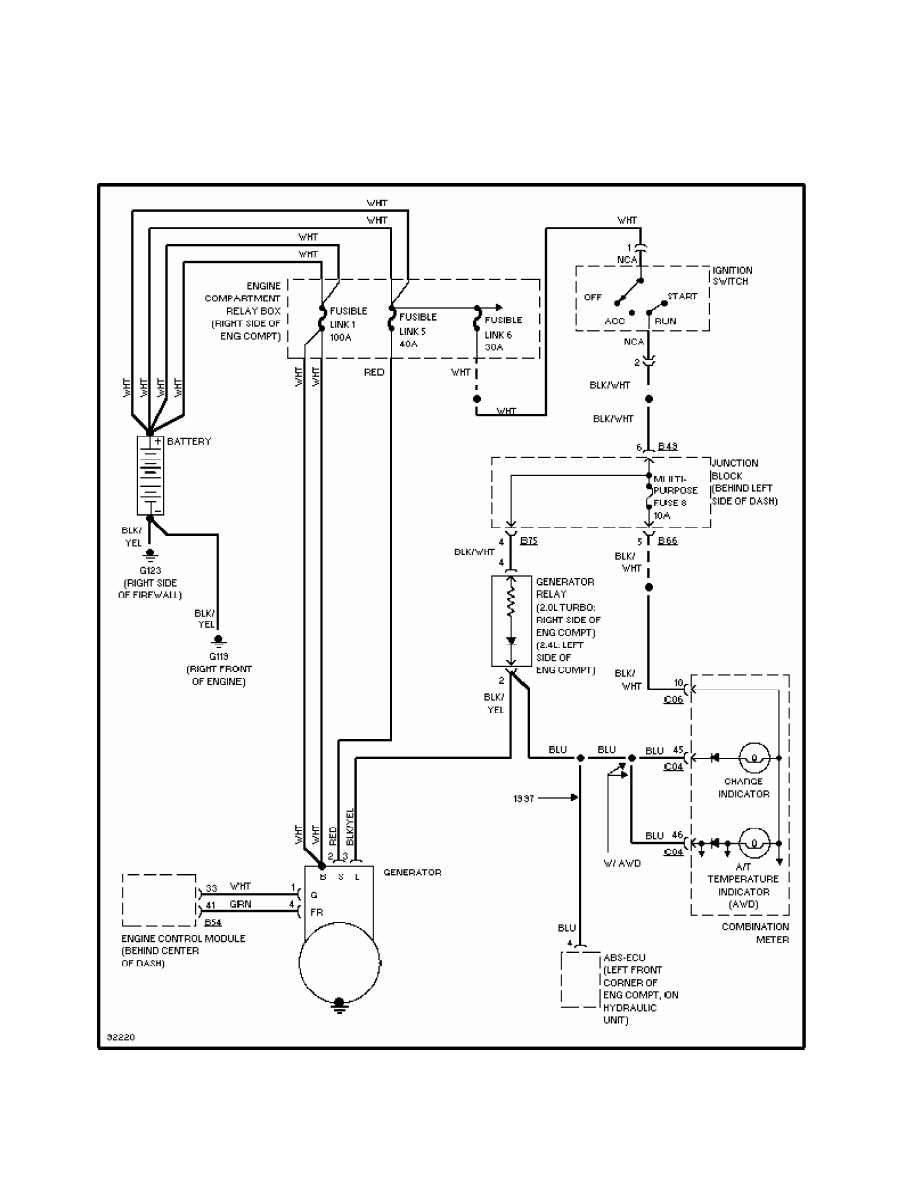 1998 Mitsubishi Montero Charging Wiring Diagram Electrical Eclipse Spyder Free Picture Manual Part 198 2001