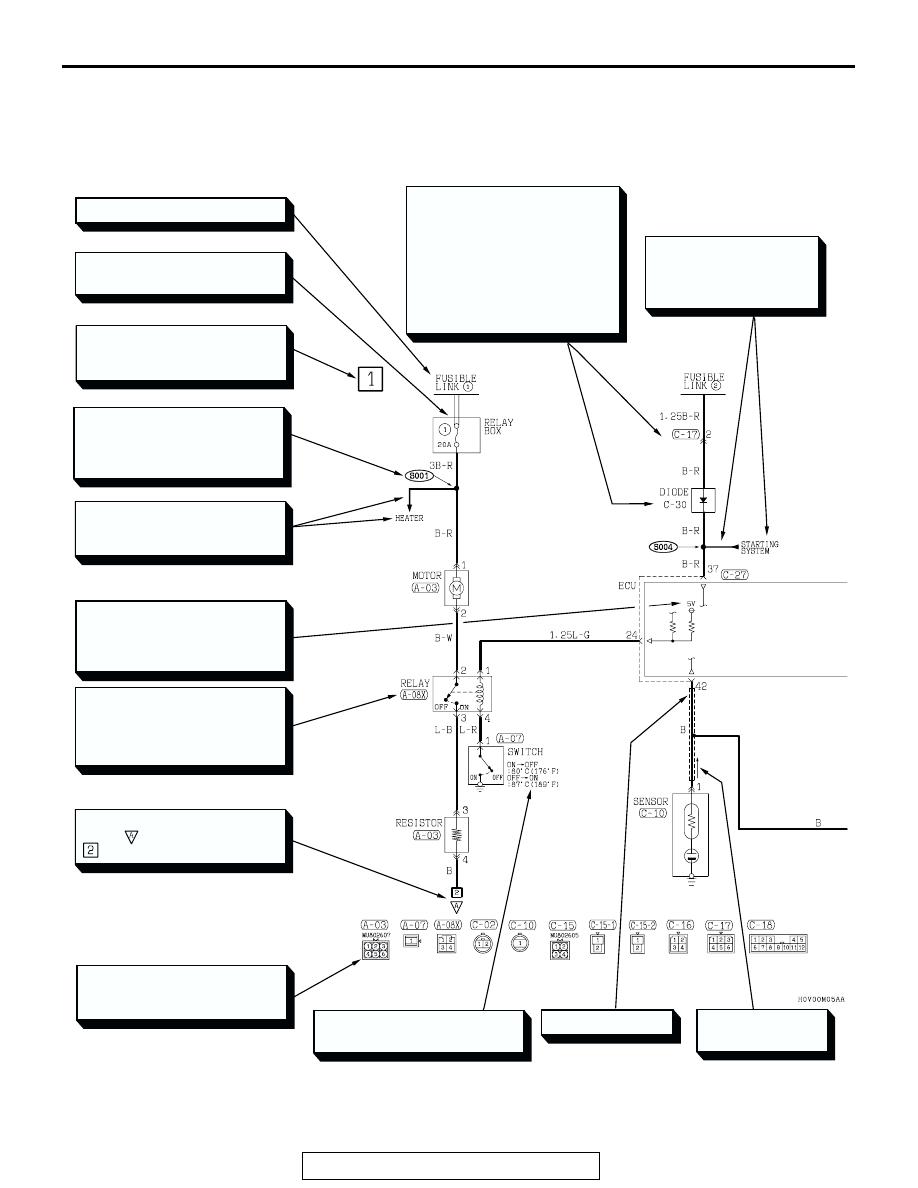 Mitsubishi Montero (2002-2004). Manual - part 116 on how do you read schematics, simple schematic diagram, harley davidson wiring diagram,