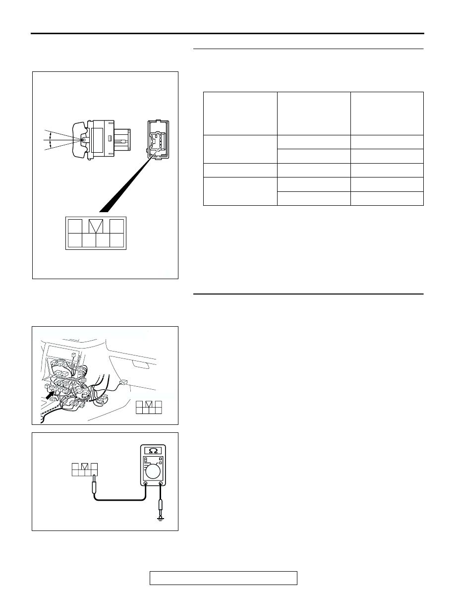 Mitsubishi Montero (2004+). Manual - part 1075