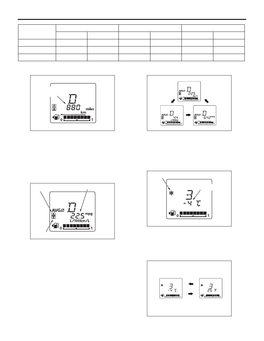 Mitsubishi outlander (2013+). Manual part 146.