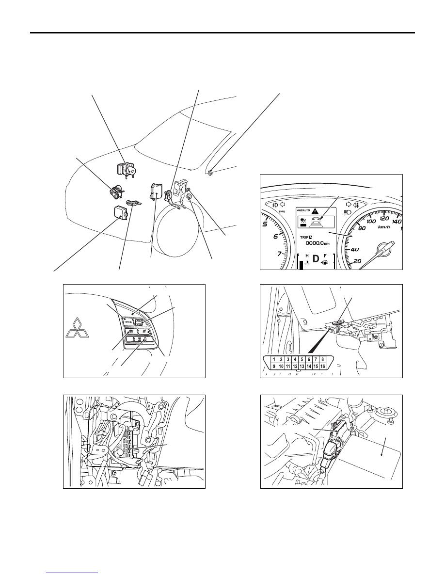 Factory service repair manual fsm mitsubishi outlander 2013-2014.