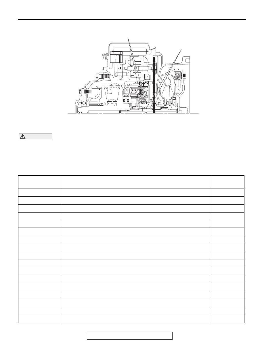 mitsubishi code p0776