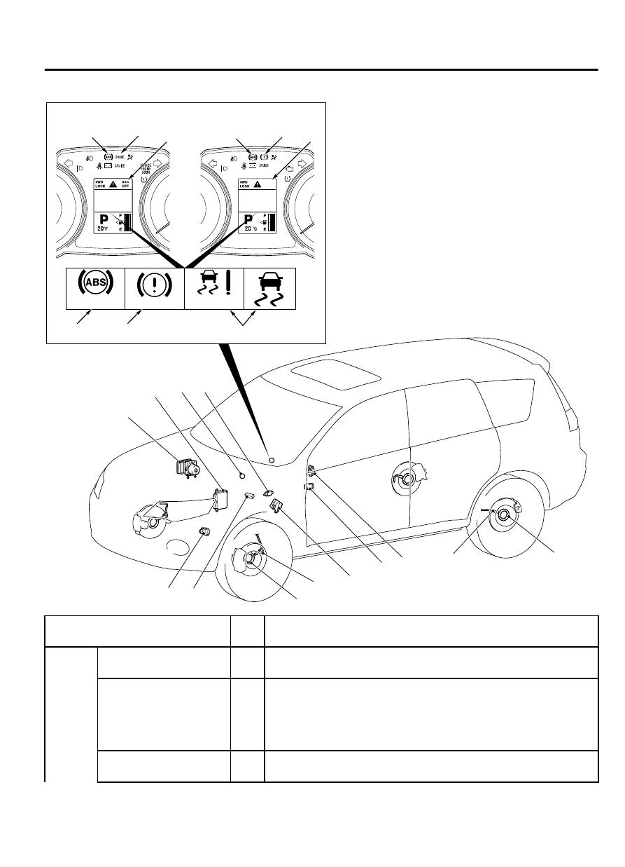 Mitsubishi Outlander Xl  Manual