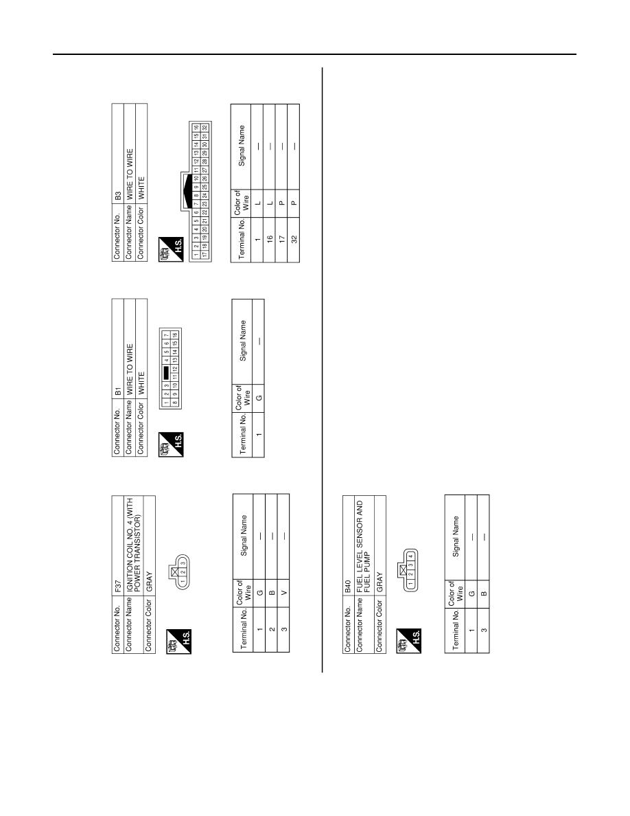 Nissan Rogue Service Manual: P1574 ASCD vehicle speed sensor