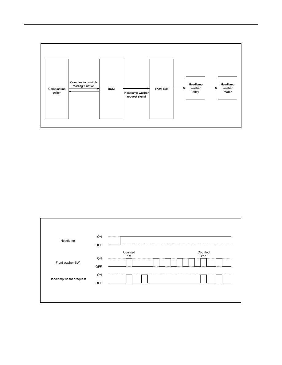 Nissan Tiida C11 Manual Part 1454 Relay Switch Function Ww 12