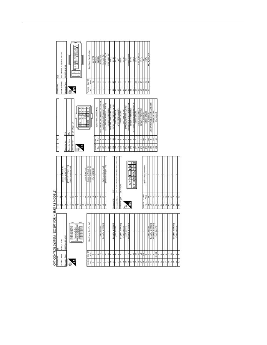 Nissan Juke F15 Manual Part 1307 Wiring Diagrams
