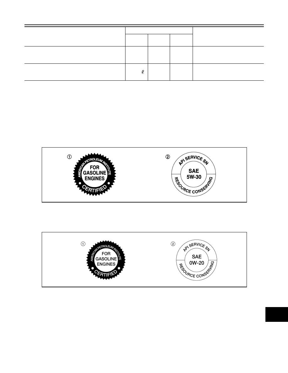 Nissan Juke F15  Manual - part 980
