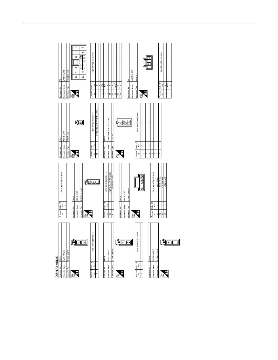 Nissan Juke F15 Manual Part 11 Wiring Diagrams Av 32