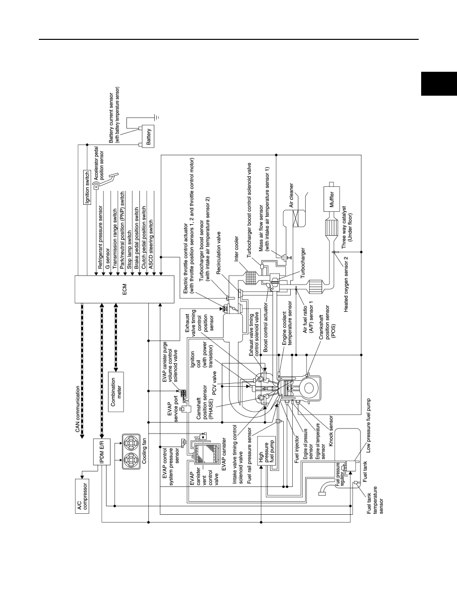 Nissan Juke F15. Manual - part 309 [ 1188 x 918 Pixel ]