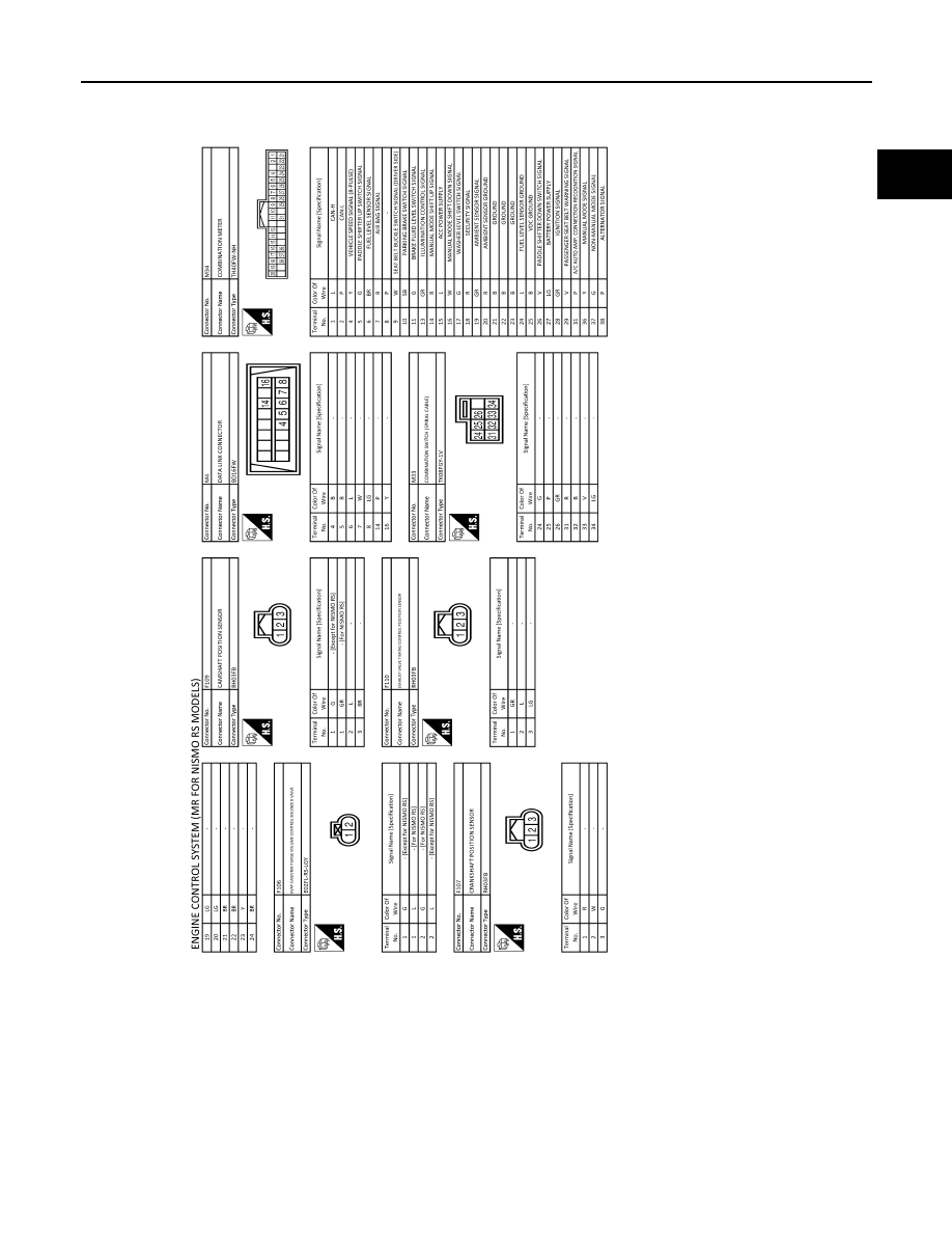 Nismo Engine Diagram Wiring Library Ge T701c Turbine Operating Nissan Juke F15 Manual Part 333