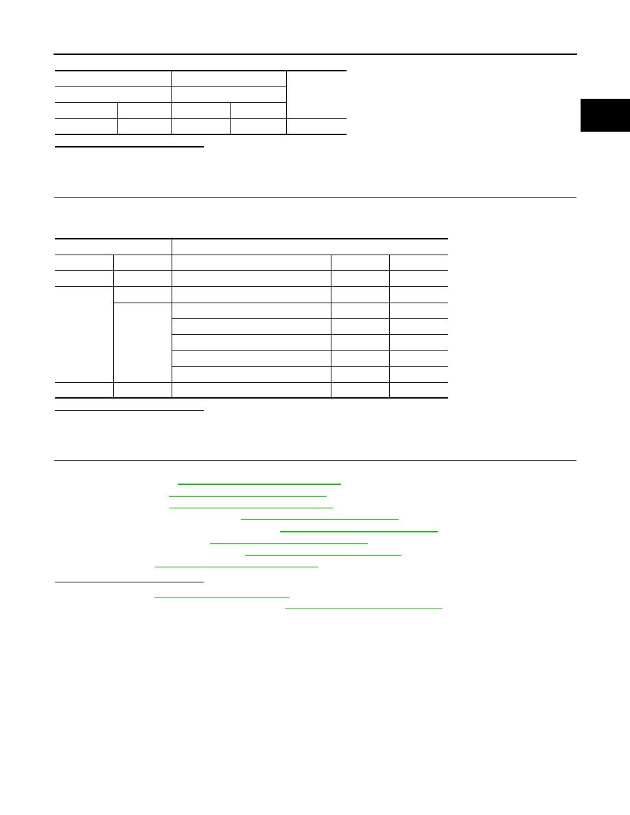 Juke O2 Sensor Wiring Diagram Detailed Diagrams Bosch Nissan F15 Manual Part 607 Oxygen